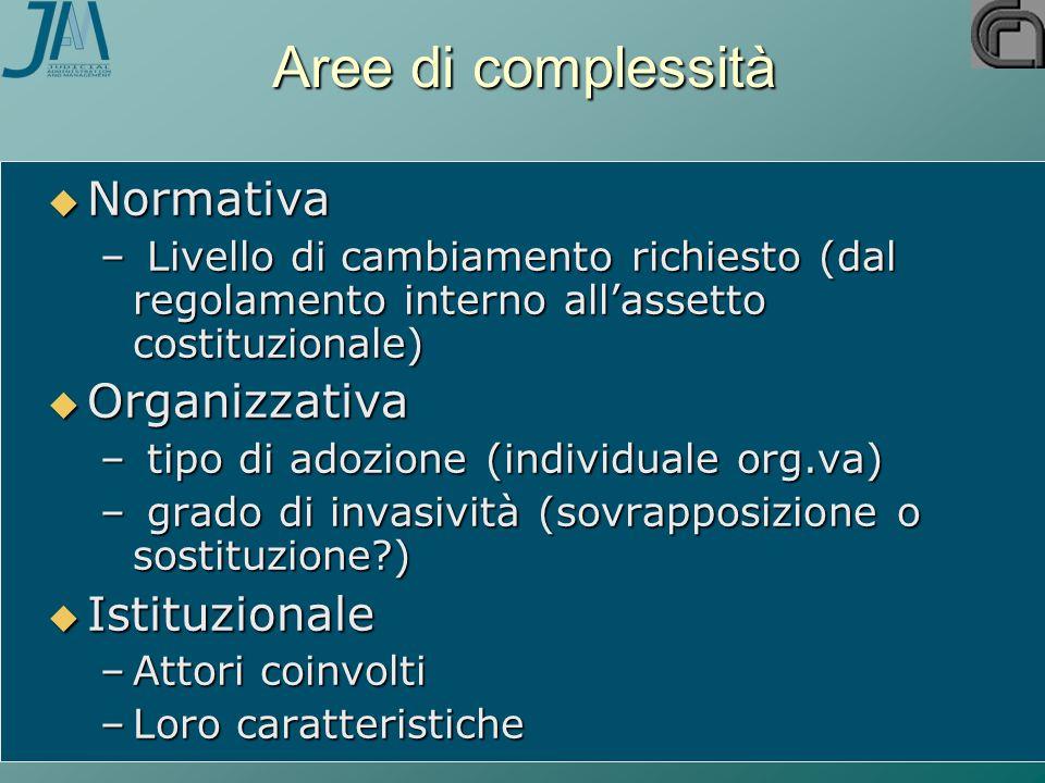 Aree di complessità  Normativa – Livello di cambiamento richiesto (dal regolamento interno all'assetto costituzionale)  Organizzativa – tipo di adoz