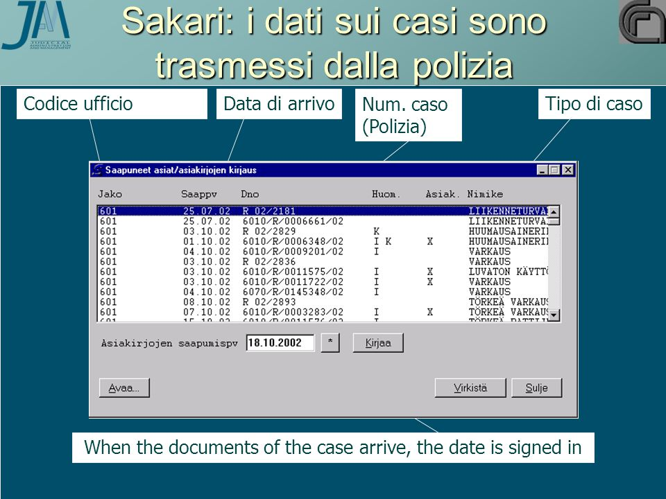 Sakari: i dati sui casi sono trasmessi dalla polizia Codice ufficioData di arrivoNum. caso (Polizia) Tipo di caso When the documents of the case arriv
