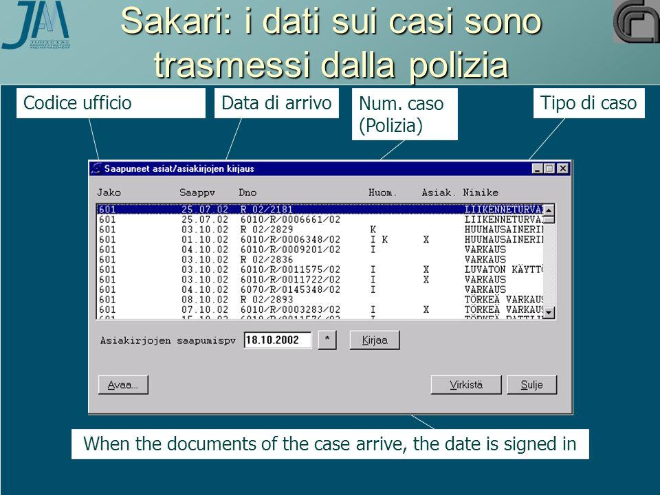I dati sono sono strutturati su un notebook e integrati