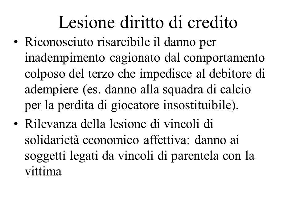 Lesione diritto di credito Riconosciuto risarcibile il danno per inadempimento cagionato dal comportamento colposo del terzo che impedisce al debitore