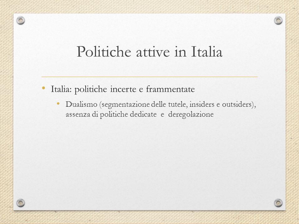 Politiche attive in Italia Italia: politiche incerte e frammentate Dualismo (segmentazione delle tutele, insiders e outsiders), assenza di politiche d