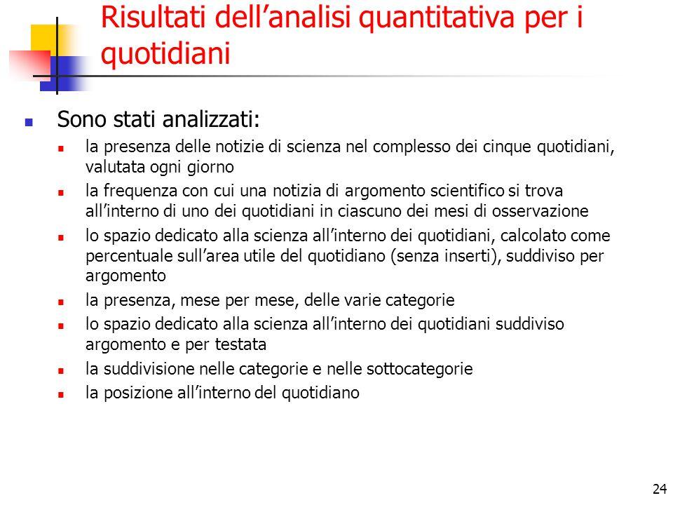 24 Risultati dell'analisi quantitativa per i quotidiani Sono stati analizzati: la presenza delle notizie di scienza nel complesso dei cinque quotidian