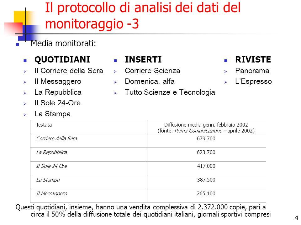 5 Il protocollo di analisi dei dati del monitoraggio - criteri Criteri di selezione degli articoli/servizi: La comunicazione della scienza sui mass media italiani puo' essere suddivisa in tre categorie: 1.