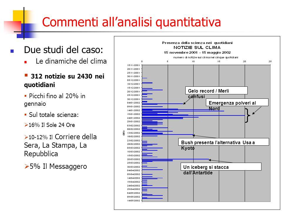 45 Commenti all'analisi quantitativa Due studi del caso: Le dinamiche del clima  312 notizie su 2430 nei quotidiani  Picchi fino al 20% in gennaio 