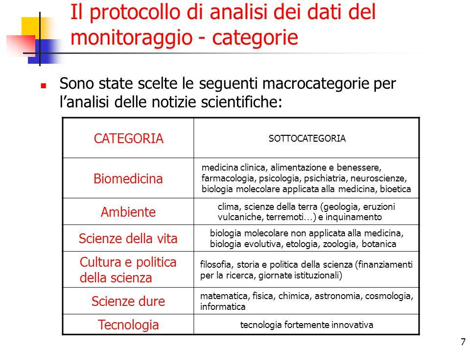 7 Il protocollo di analisi dei dati del monitoraggio - categorie Sono state scelte le seguenti macrocategorie per l'analisi delle notizie scientifiche