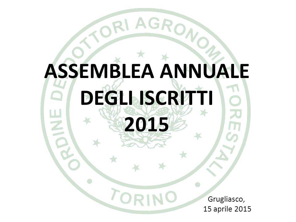 ASSEMBLEA ANNUALE DEGLI ISCRITTI 2015 Grugliasco, 15 aprile 2015