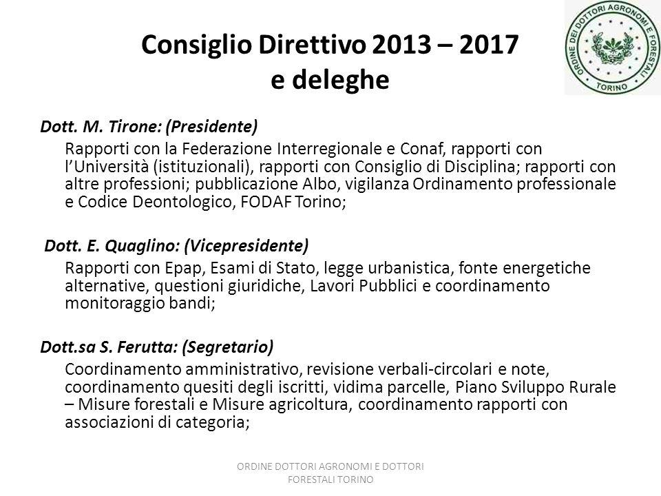Consiglio Direttivo 2013 – 2017 e deleghe Dott. M.