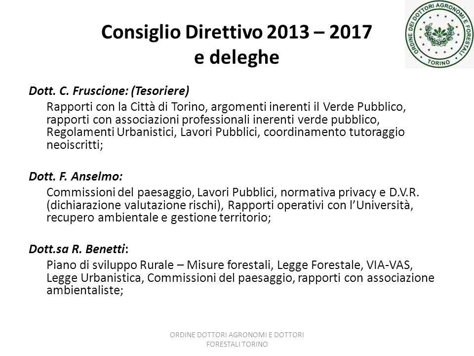 Consiglio Direttivo 2013 – 2017 e deleghe ORDINE DOTTORI AGRONOMI E DOTTORI FORESTALI TORINO Dott.