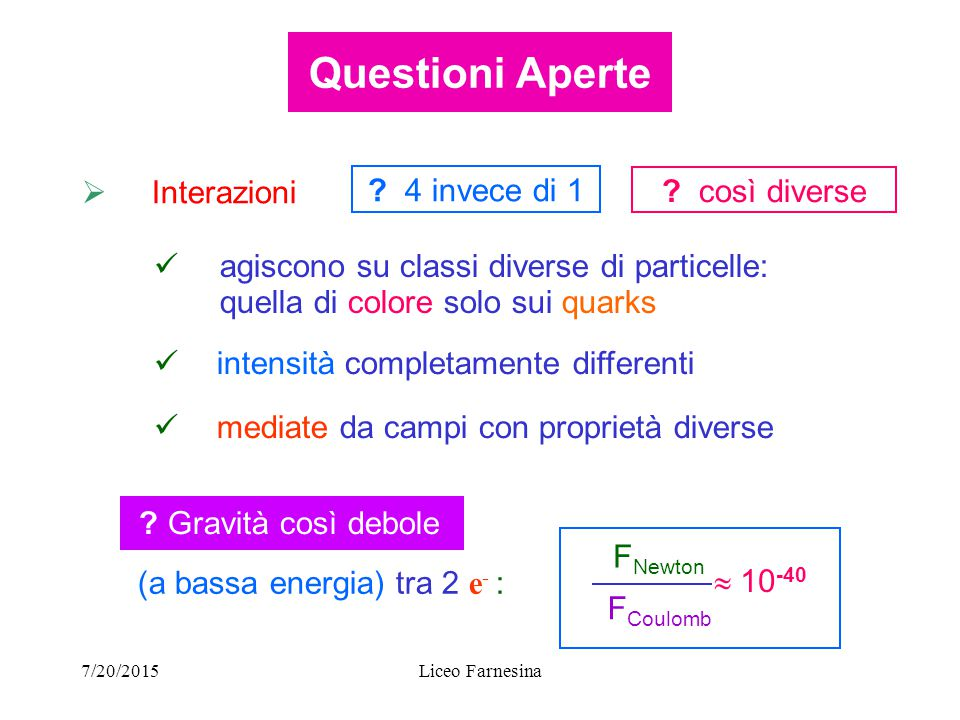 7/20/2015Liceo Farnesina Questioni Aperte . 4 invece di 1 .