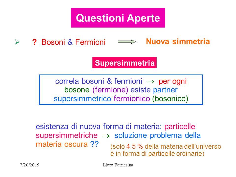 7/20/2015Liceo Farnesina esistenza di nuova forma di materia: particelle supersimmetriche  soluzione problema della materia oscura .