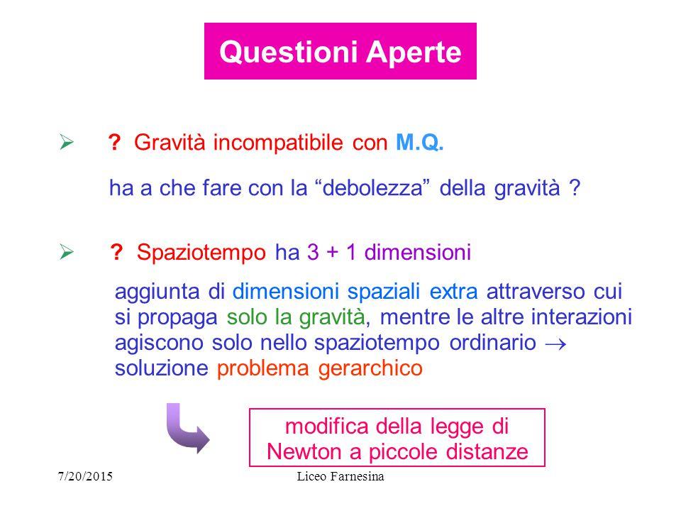7/20/2015Liceo Farnesina  . Gravità incompatibile con M.Q.