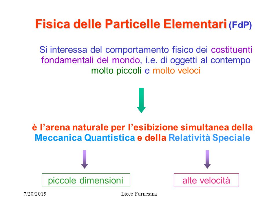 7/20/2015Liceo Farnesina  .3 Famiglie m t  10 8 m e m  10 -9 m e .