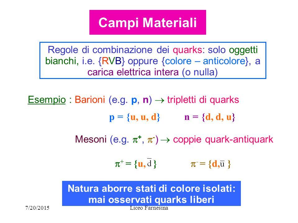 7/20/2015Liceo Farnesina  Gravitazione & E.M *.
