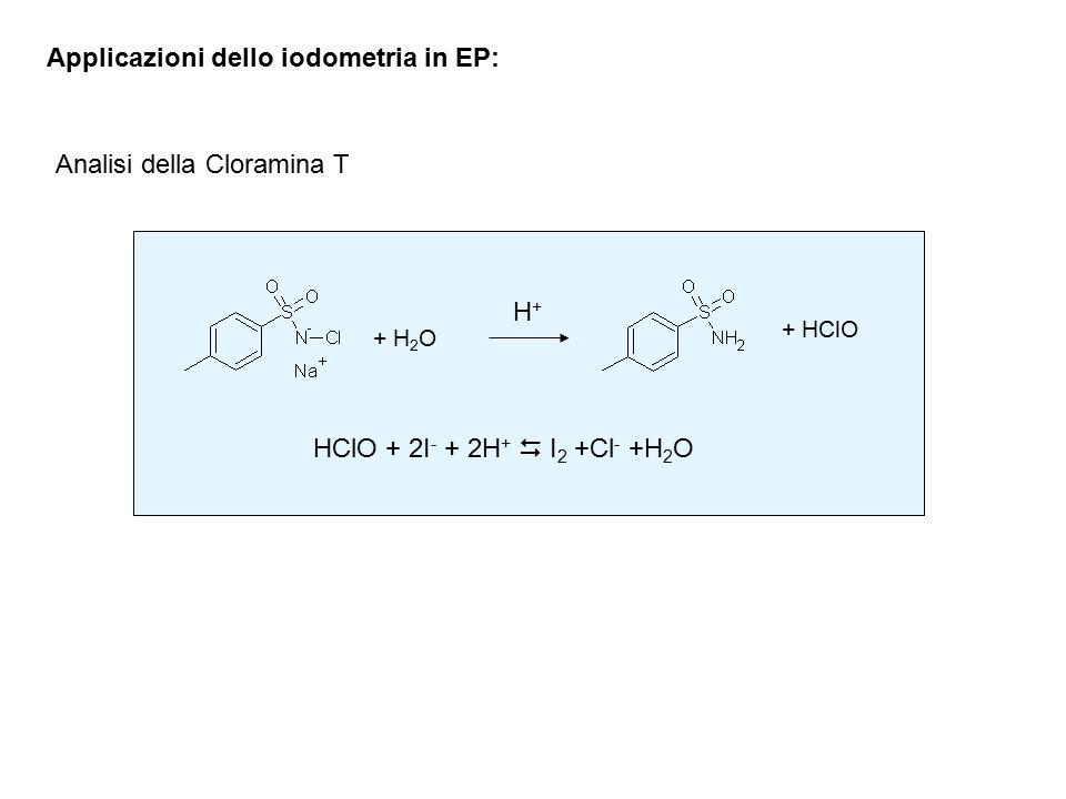 Applicazioni dello iodometria in EP: Analisi della Cloramina T + H 2 O H+H+ + HClO HClO + 2I - + 2H +  I 2 +Cl - +H 2 O