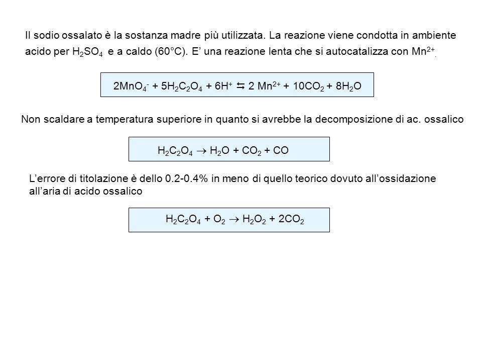 Il sodio ossalato è la sostanza madre più utilizzata. La reazione viene condotta in ambiente acido per H 2 SO 4 e a caldo (60°C). E' una reazione lent
