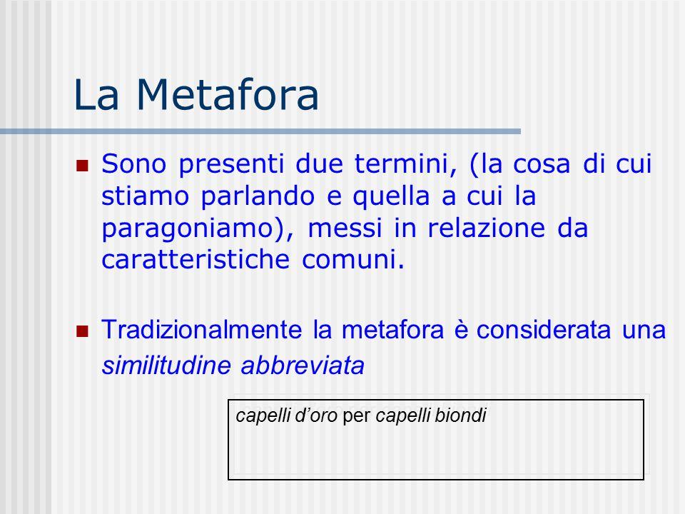 La Metafora Sono presenti due termini, (la cosa di cui stiamo parlando e quella a cui la paragoniamo), messi in relazione da caratteristiche comuni. T