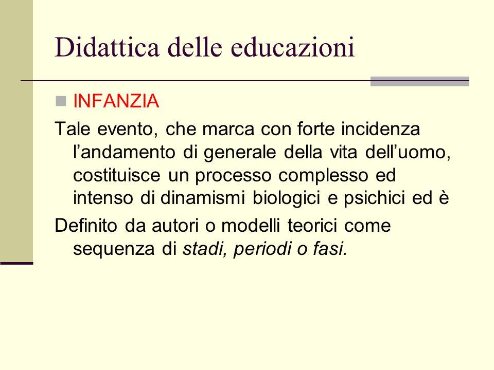 Didattica delle educazioni INFANZIA Tale evento, che marca con forte incidenza l'andamento di generale della vita dell'uomo, costituisce un processo c
