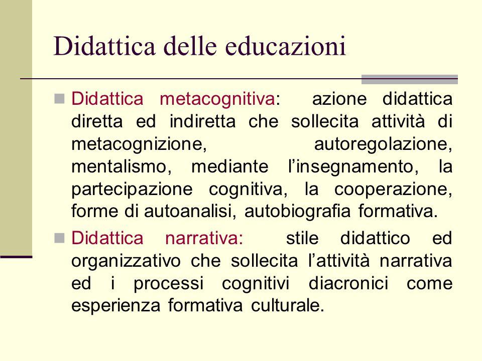 Didattica delle educazioni Didattica metacognitiva: azione didattica diretta ed indiretta che sollecita attività di metacognizione, autoregolazione, mentalismo, mediante l'insegnamento, la partecipazione cognitiva, la cooperazione, forme di autoanalisi, autobiografia formativa.