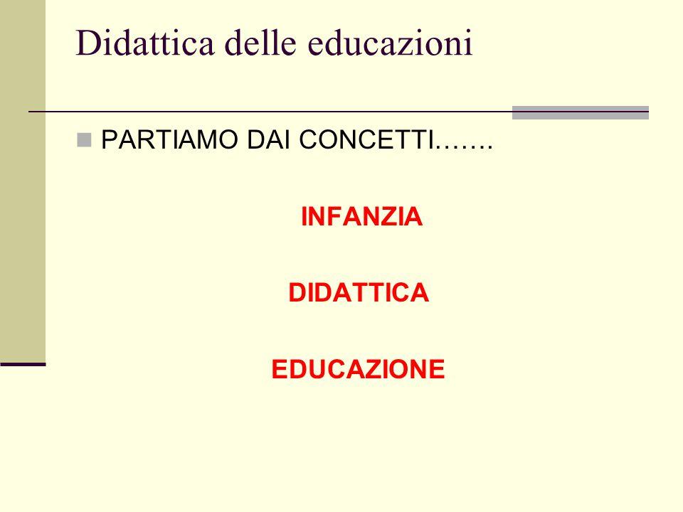 Didattica delle educazioni INFANZIA Il concetto di infanzia conosce una diversa attribuzione di significato, talvolta impiegato in forma selezionata, mentre altre volte, indica genericamente la fase associabile all'idea di bambino.