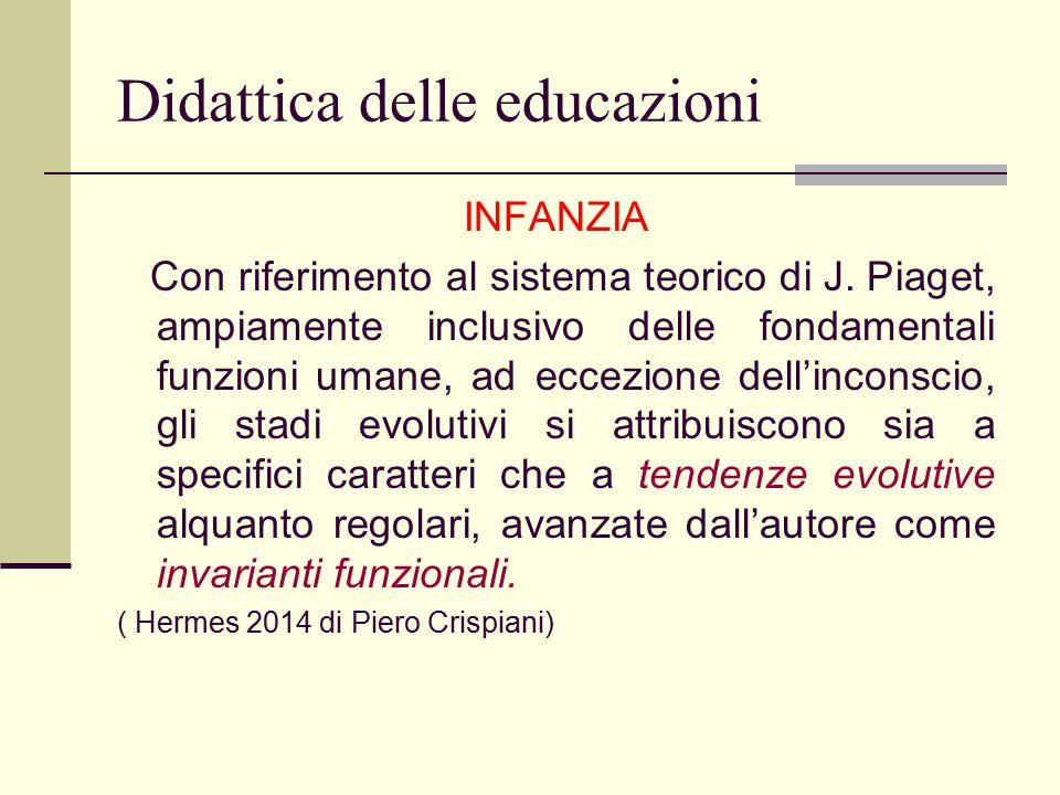Didattica delle educazioni INFANZIA Con riferimento al sistema teorico di J. Piaget, ampiamente inclusivo delle fondamentali funzioni umane, ad eccezi
