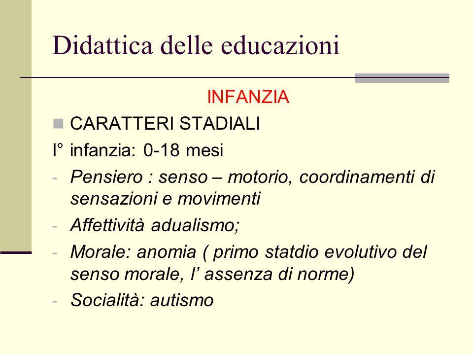 Didattica delle educazioni DIDATTICA Fenomeno e teoria.