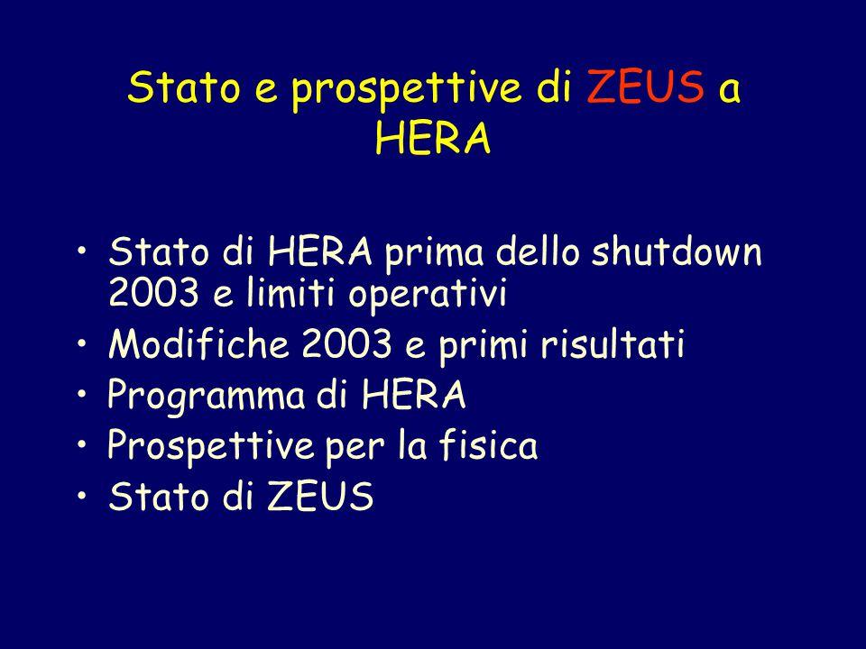 Stato e prospettive di ZEUS a HERA Stato di HERA prima dello shutdown 2003 e limiti operativi Modifiche 2003 e primi risultati Programma di HERA Prospettive per la fisica Stato di ZEUS