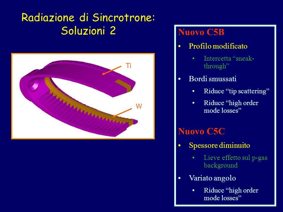 """Radiazione di Sincrotrone: Soluzioni 2 Nuovo C5B Profilo modificato Intercetta """"sneak- through"""" Bordi smussati Riduce """"tip scattering"""" Riduce """"high or"""