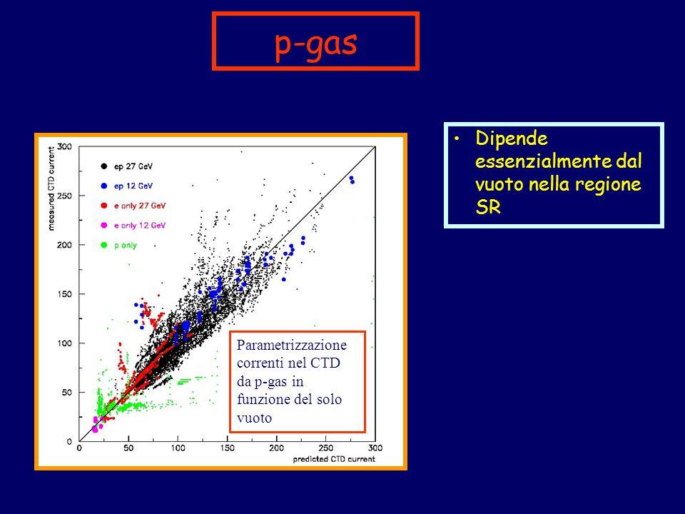 p-gas Dipende essenzialmente dal vuoto nella regione SR Parametrizzazione correnti nel CTD da p-gas in funzione del solo vuoto