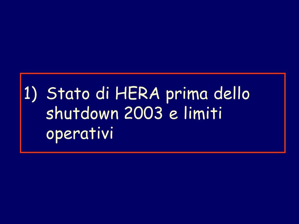 1)Stato di HERA prima dello shutdown 2003 e limiti operativi