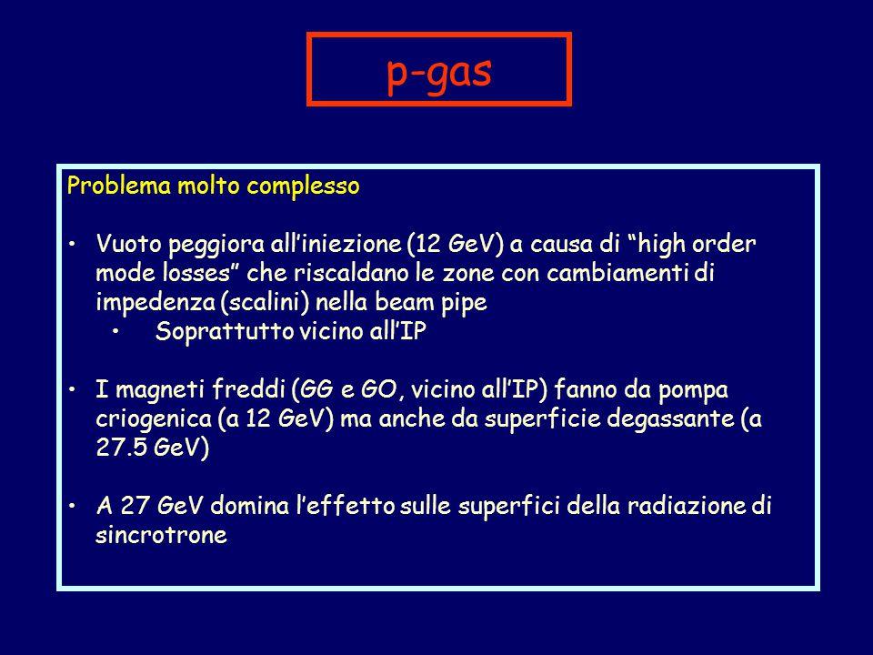p-gas Problema molto complesso Vuoto peggiora all'iniezione (12 GeV) a causa di high order mode losses che riscaldano le zone con cambiamenti di impedenza (scalini) nella beam pipe Soprattutto vicino all'IP I magneti freddi (GG e GO, vicino all'IP) fanno da pompa criogenica (a 12 GeV) ma anche da superficie degassante (a 27.5 GeV) A 27 GeV domina l'effetto sulle superfici della radiazione di sincrotrone