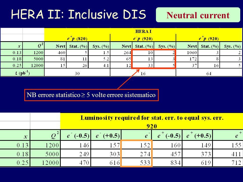 HERA II: Inclusive DIS Neutral current NB errore statistico  5 volte errore sistematico