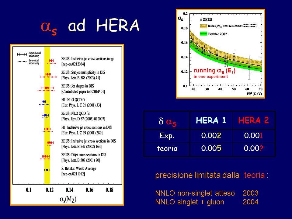precisione limitata dalla teoria : NNLO non-singlet atteso2003 NNLO singlet + gluon2004   S HERA 1HERA 2 Exp.0.0020.001 teoria0.0050.00?  s ad HE