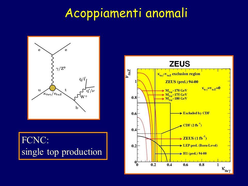 Acoppiamenti anomali FCNC: single top production