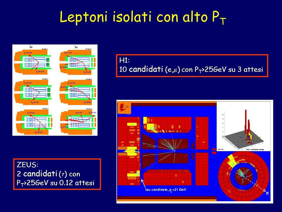 Leptoni isolati con alto P T H1: 10 candidati (e,  ) con P T >25GeV su 3 attesi ZEUS: 2 candidati (  ) con P T >25GeV su 0.12 attesi