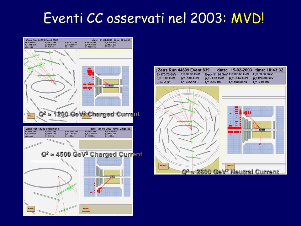 Eventi CC osservati nel 2003: MVD! Q 2  1200 GeV 2 Charged Current Q 2  4500 GeV 2 Charged Current Q 2  2800 GeV 2 Neutral Current