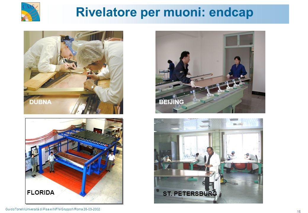 GuidoTonelli/Università di Pisa e INFN/Gruppo1/Roma 26-03-2002 15 Rivelatore per muoni: endcap DUBNA FLORIDA BEIJING ST.