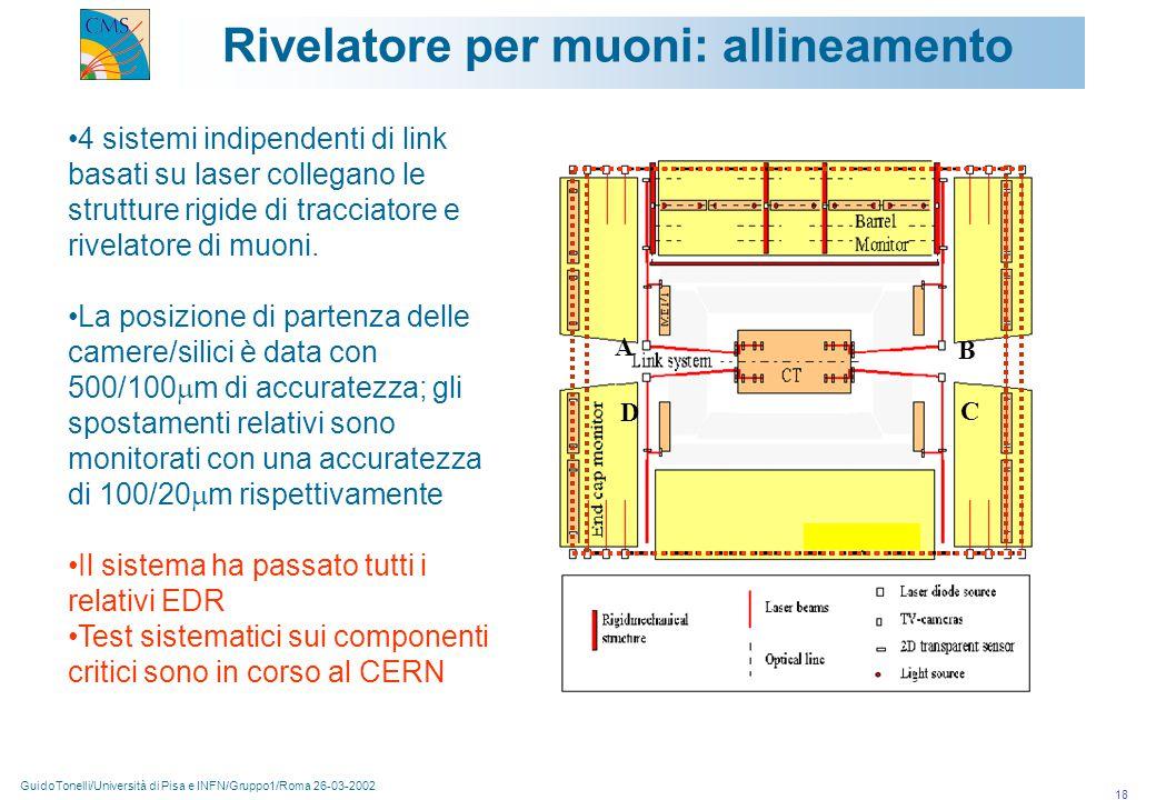 GuidoTonelli/Università di Pisa e INFN/Gruppo1/Roma 26-03-2002 18 Rivelatore per muoni: allineamento Compact Cyclotron Forschungszentrum Karlsruhe Neutron Facility Louvain-La-Neuve A D 4 sistemi indipendenti di link basati su laser collegano le strutture rigide di tracciatore e rivelatore di muoni.