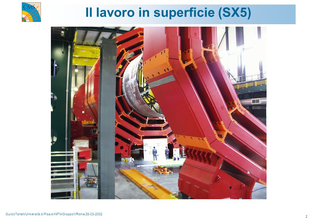 GuidoTonelli/Università di Pisa e INFN/Gruppo1/Roma 26-03-2002 2 Il lavoro in superficie (SX5)