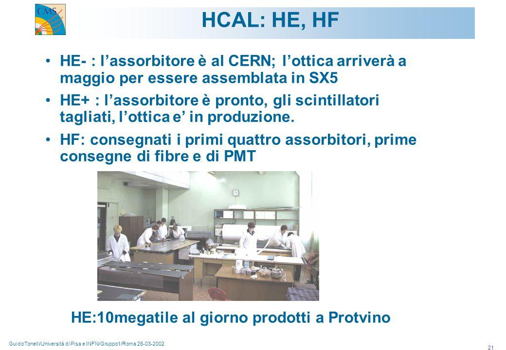 GuidoTonelli/Università di Pisa e INFN/Gruppo1/Roma 26-03-2002 21 HCAL: HE, HF HE- : l'assorbitore è al CERN; l'ottica arriverà a maggio per essere assemblata in SX5 HE+ : l'assorbitore è pronto, gli scintillatori tagliati, l'ottica e' in produzione.