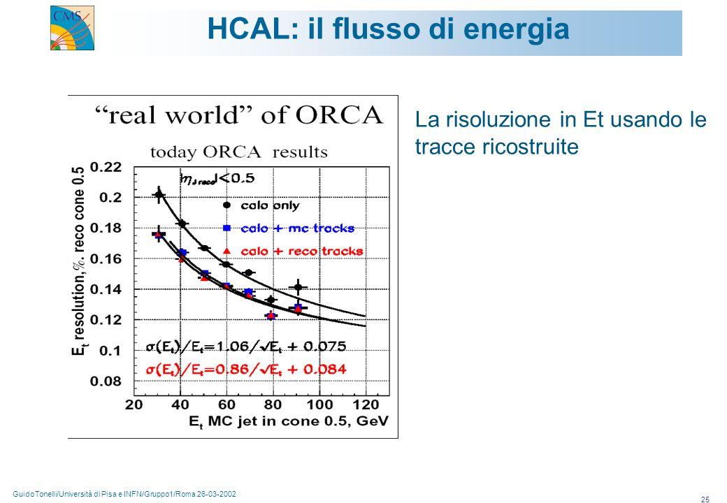 GuidoTonelli/Università di Pisa e INFN/Gruppo1/Roma 26-03-2002 25 HCAL: il flusso di energia La risoluzione in Et usando le tracce ricostruite