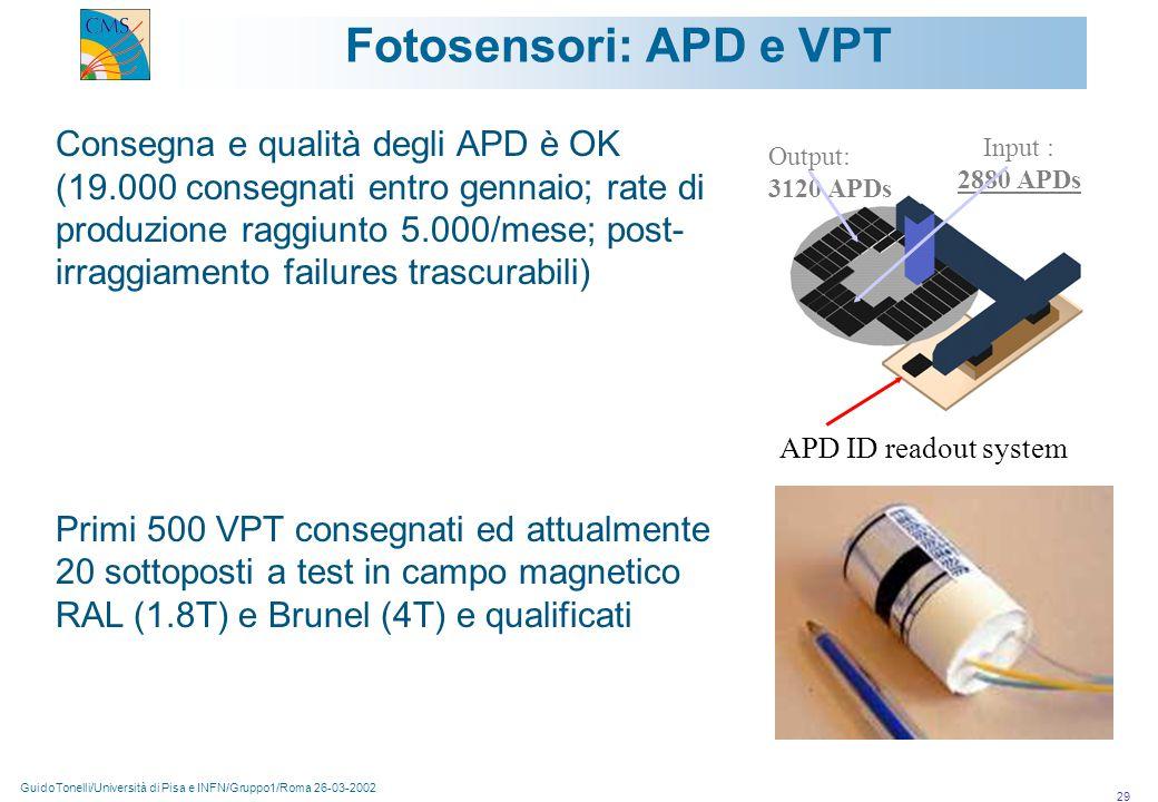 GuidoTonelli/Università di Pisa e INFN/Gruppo1/Roma 26-03-2002 29 Fotosensori: APD e VPT Consegna e qualità degli APD è OK (19.000 consegnati entro gennaio; rate di produzione raggiunto 5.000/mese; post- irraggiamento failures trascurabili) Primi 500 VPT consegnati ed attualmente 20 sottoposti a test in campo magnetico RAL (1.8T) e Brunel (4T) e qualificati APD ID readout system Output: 3120 APDs Input : 2880 APDs