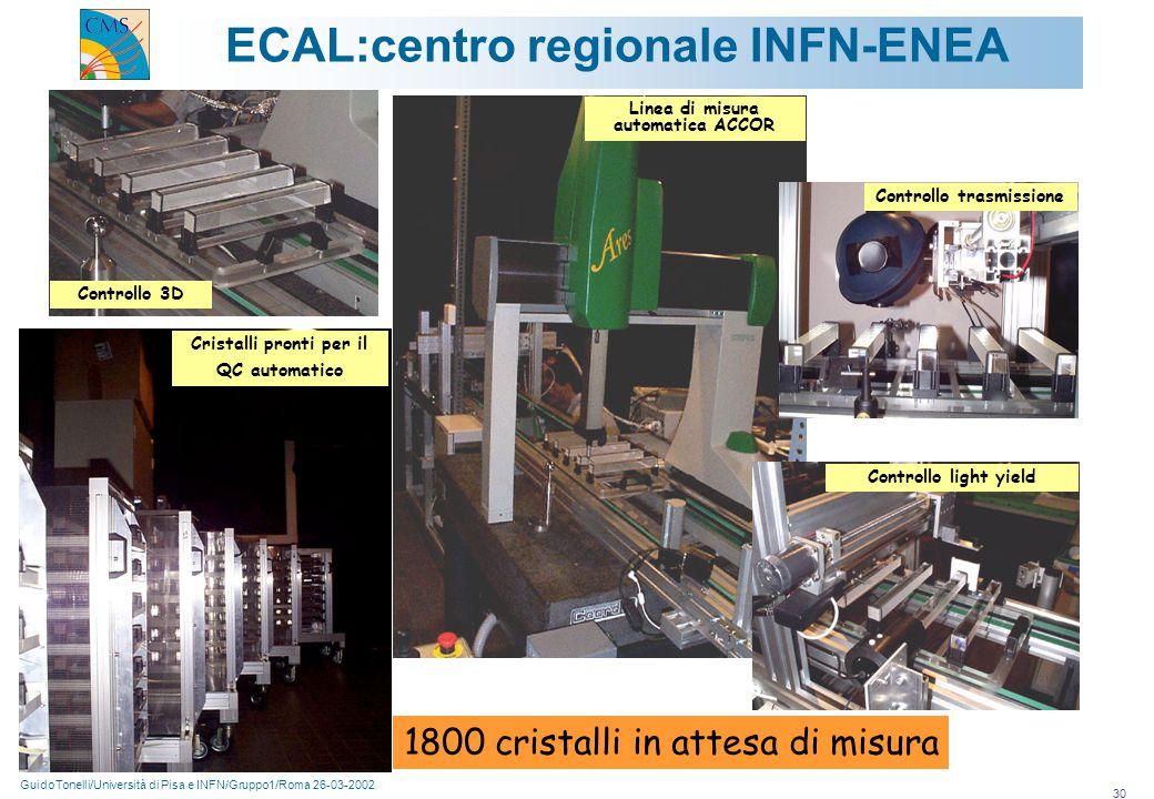 GuidoTonelli/Università di Pisa e INFN/Gruppo1/Roma 26-03-2002 30 ECAL:centro regionale INFN-ENEA Cristalli pronti per il QC automatico 1800 cristalli in attesa di misura Linea di misura automatica ACCOR Controllo trasmissione Controllo 3D Controllo light yield