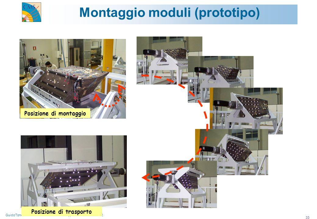 GuidoTonelli/Università di Pisa e INFN/Gruppo1/Roma 26-03-2002 33 Montaggio moduli (prototipo) Posizione di trasporto Posizione di montaggio