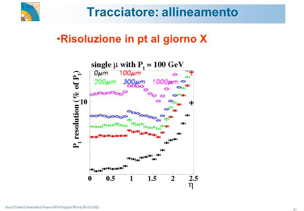 GuidoTonelli/Università di Pisa e INFN/Gruppo1/Roma 26-03-2002 41 Tracciatore: allineamento Risoluzione in pt al giorno X