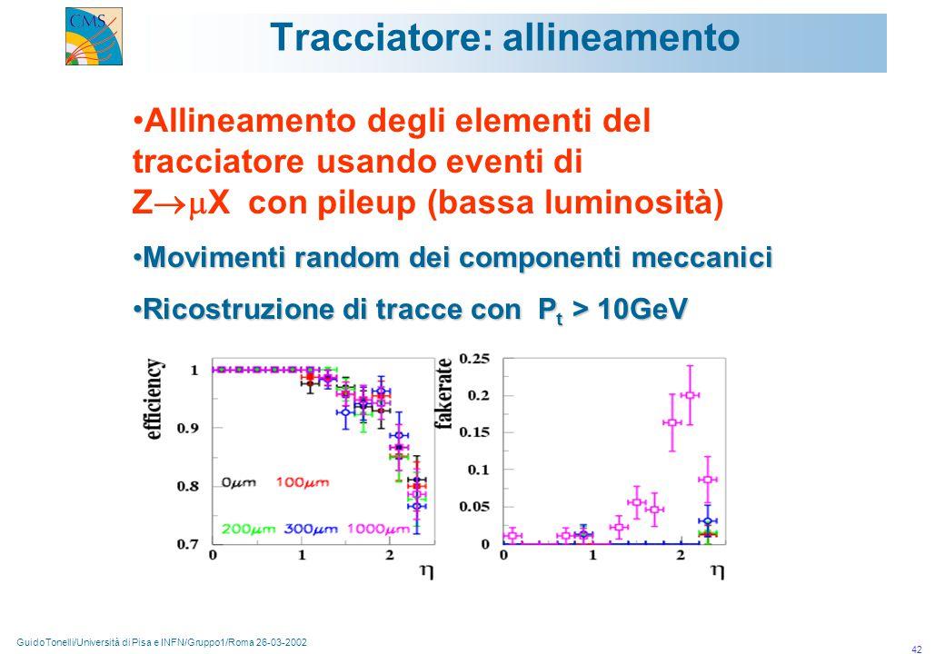 GuidoTonelli/Università di Pisa e INFN/Gruppo1/Roma 26-03-2002 42 Tracciatore: allineamento Allineamento degli elementi del tracciatore usando eventi di Z  X con pileup (bassa luminosità) Movimenti random dei componenti meccaniciMovimenti random dei componenti meccanici Ricostruzione di tracce con P t > 10GeVRicostruzione di tracce con P t > 10GeV