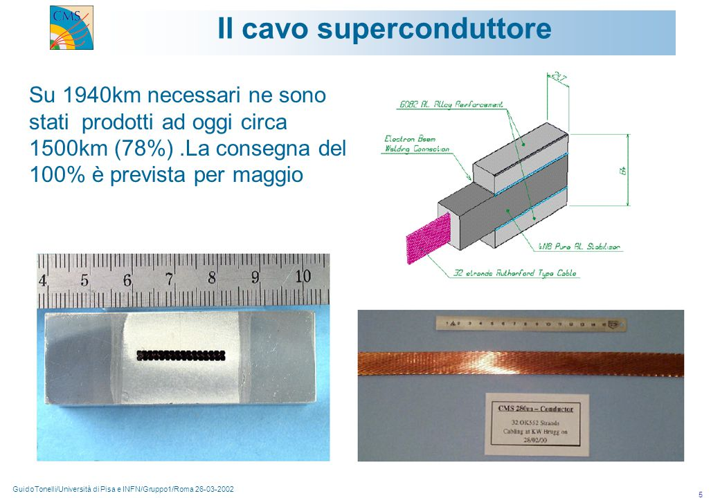GuidoTonelli/Università di Pisa e INFN/Gruppo1/Roma 26-03-2002 5 Il cavo superconduttore Su 1940km necessari ne sono stati prodotti ad oggi circa 1500km (78%).La consegna del 100% è prevista per maggio