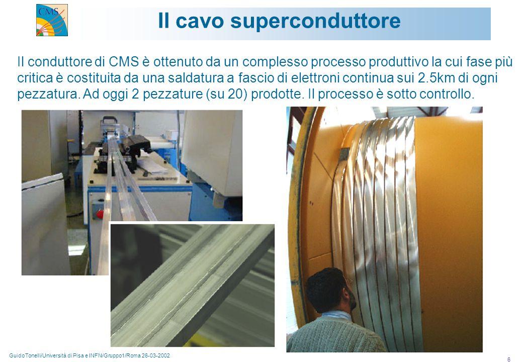 GuidoTonelli/Università di Pisa e INFN/Gruppo1/Roma 26-03-2002 17 Rivelatore per muoni:forward RPC Problemi di integrazione nel primo disco (RE1/2 and RE1/3)risolti ricorrendo ad un nuovo disegno di RPC sottile sviluppato al CERN.