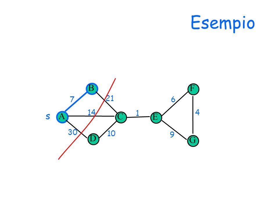 Esempio D E C 14 30 1 7 10 6 9 4 21 F G s A B