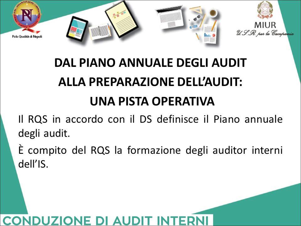 DAL PIANO ANNUALE DEGLI AUDIT ALLA PREPARAZIONE DELL'AUDIT: UNA PISTA OPERATIVA Il RQS in accordo con il DS definisce il Piano annuale degli audit. È