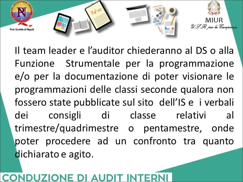 Il team leader e l'auditor chiederanno al DS o alla Funzione Strumentale per la programmazione e/o per la documentazione di poter visionare le program
